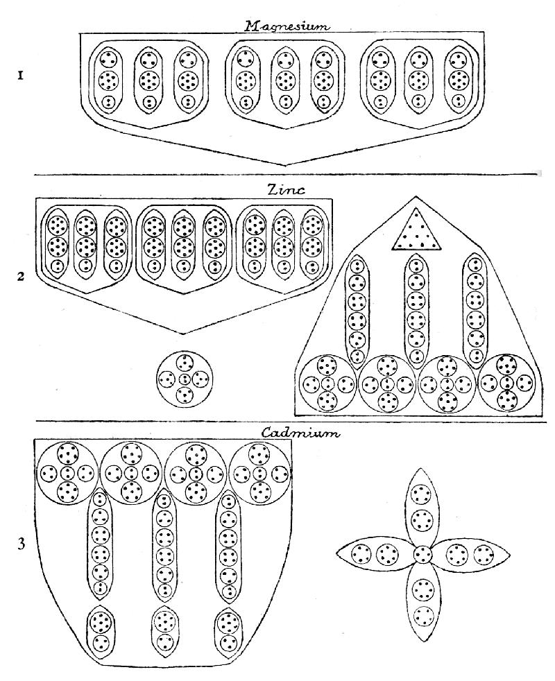 Plate IX.
