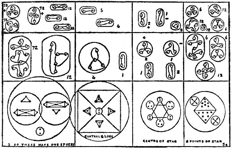 Theosophy Occult Chemistry By Annie Besant And C W Leadbeater