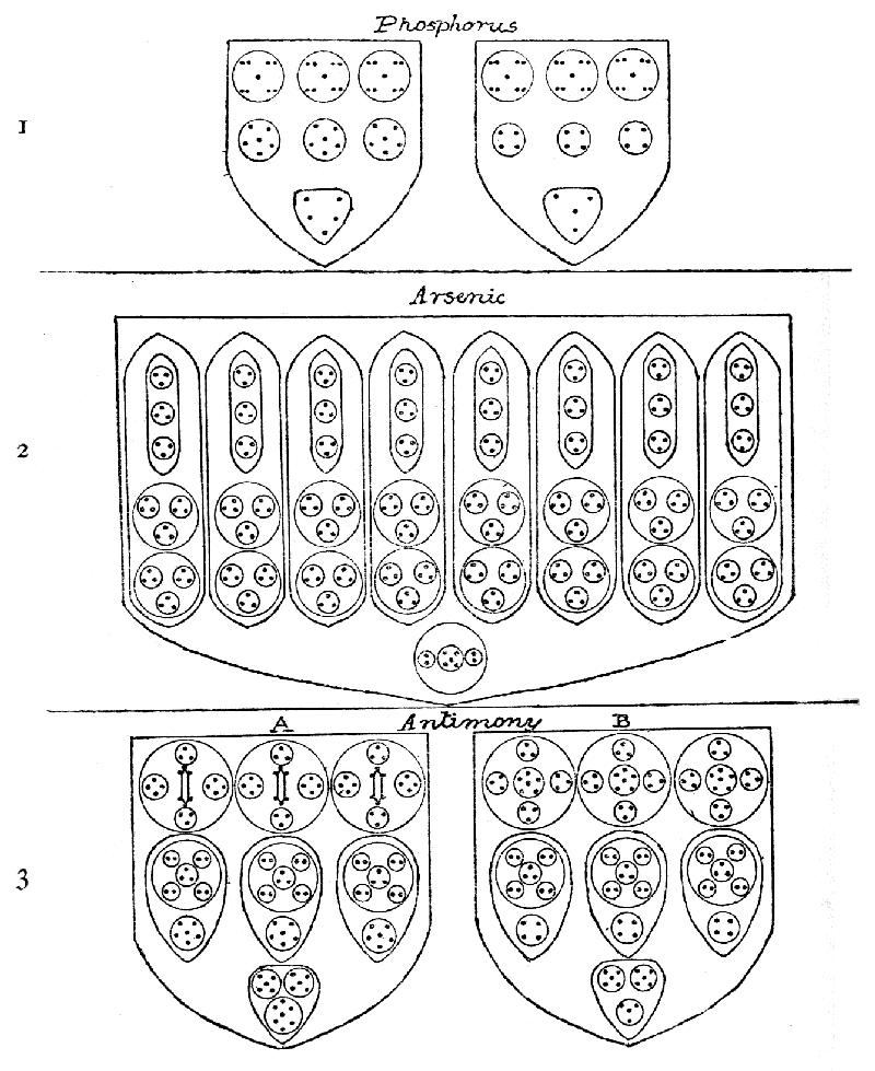 Plate XIV.