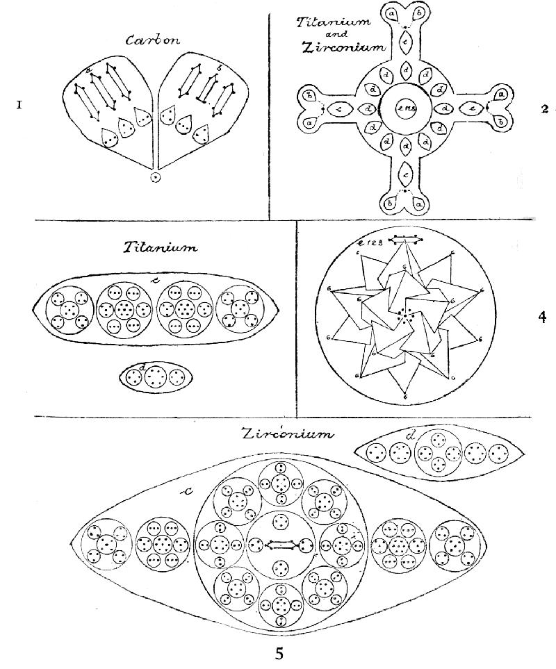 Plate XV.