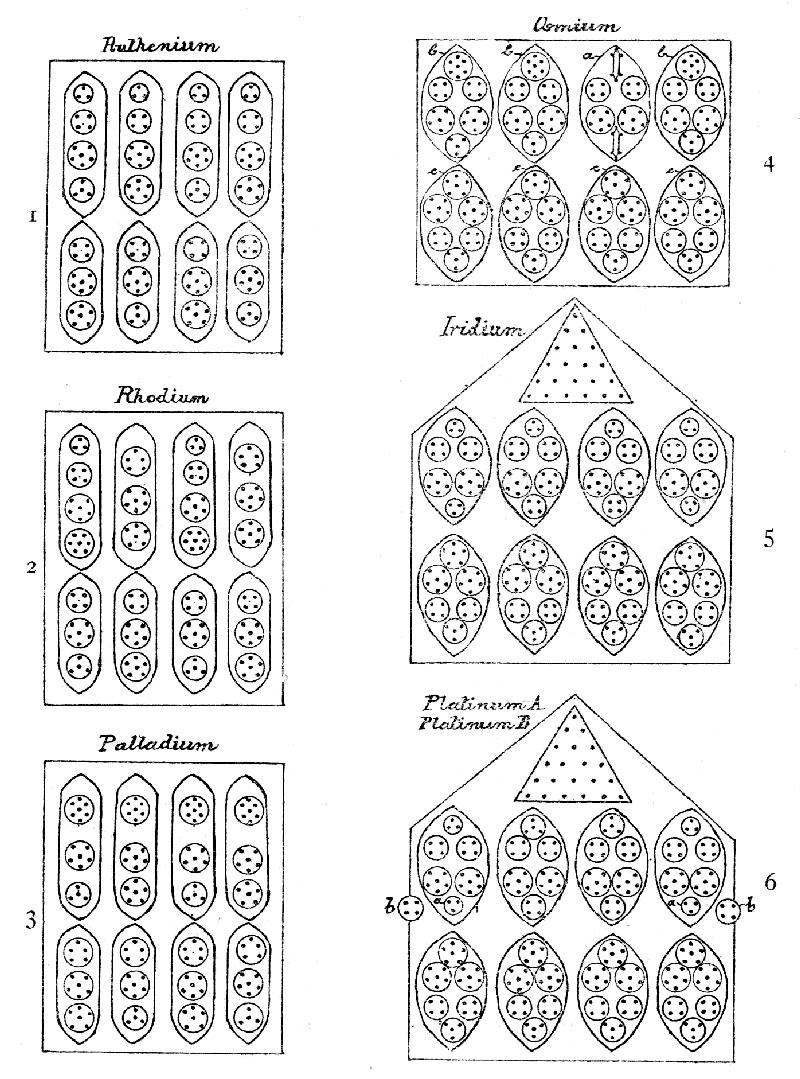 Plate XVIII.